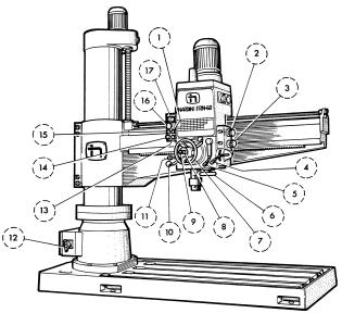 Drilling+machine+diagram