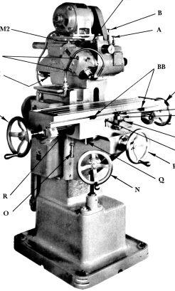 bridgeport milling machine parts manual